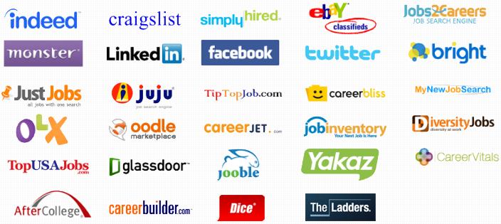 Top 10 Most Popular Job Websites