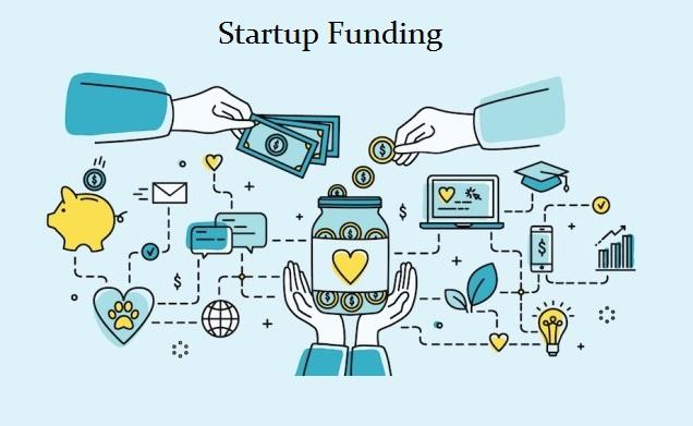 15 Best Ways of Startup Funding